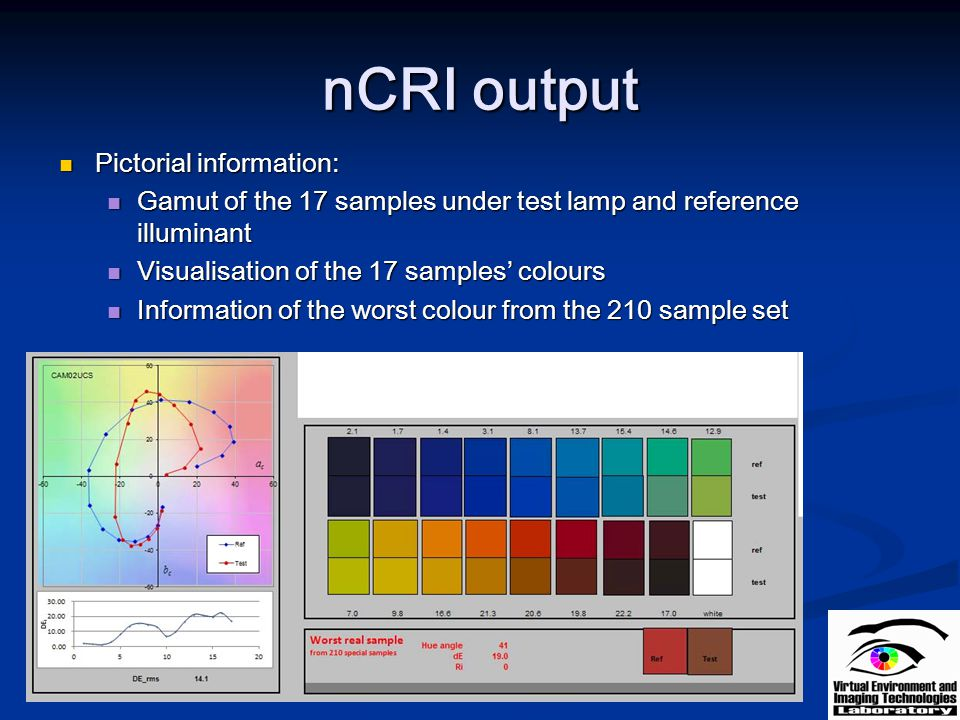 nCRI output Pictorial information: