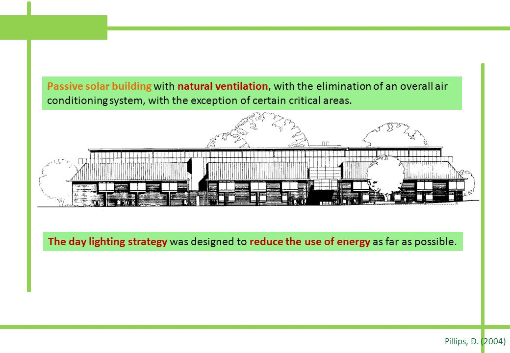 Passive solar building with natural ventilation, with the elimination of an overall air conditioning system, with the exception of certain critical areas.