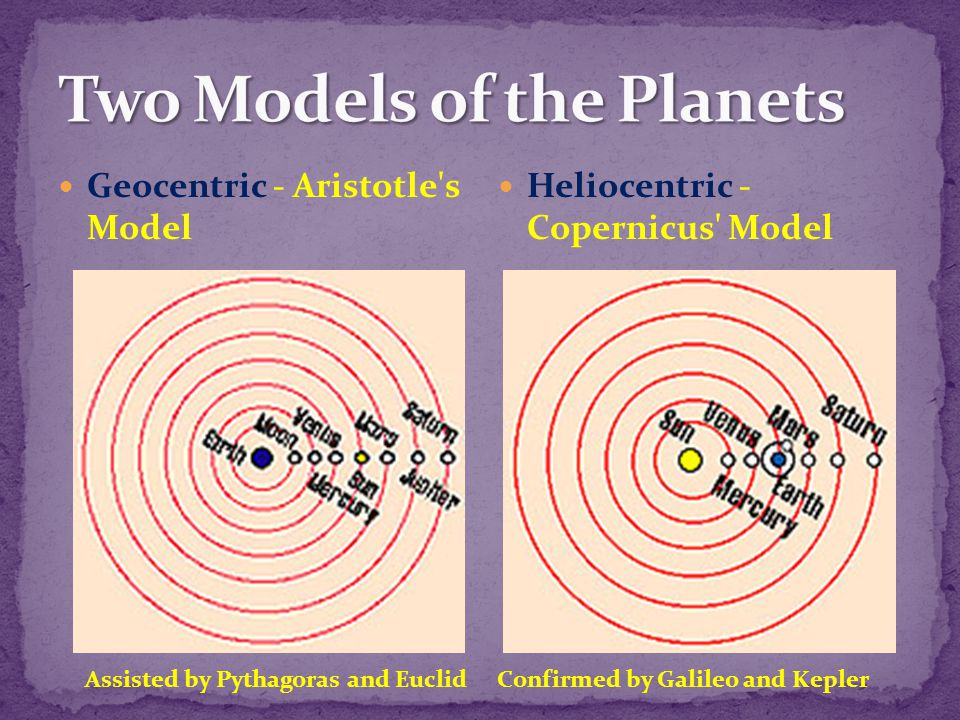 Two Models of the Planets