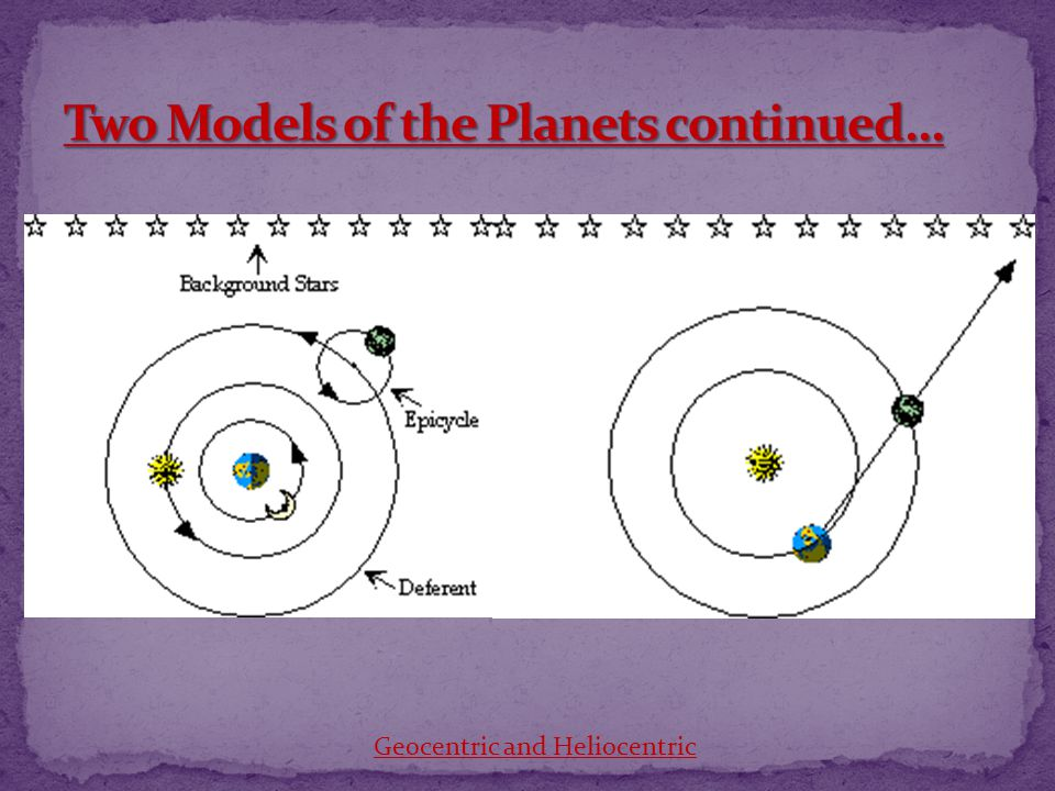 Two Models of the Planets continued...