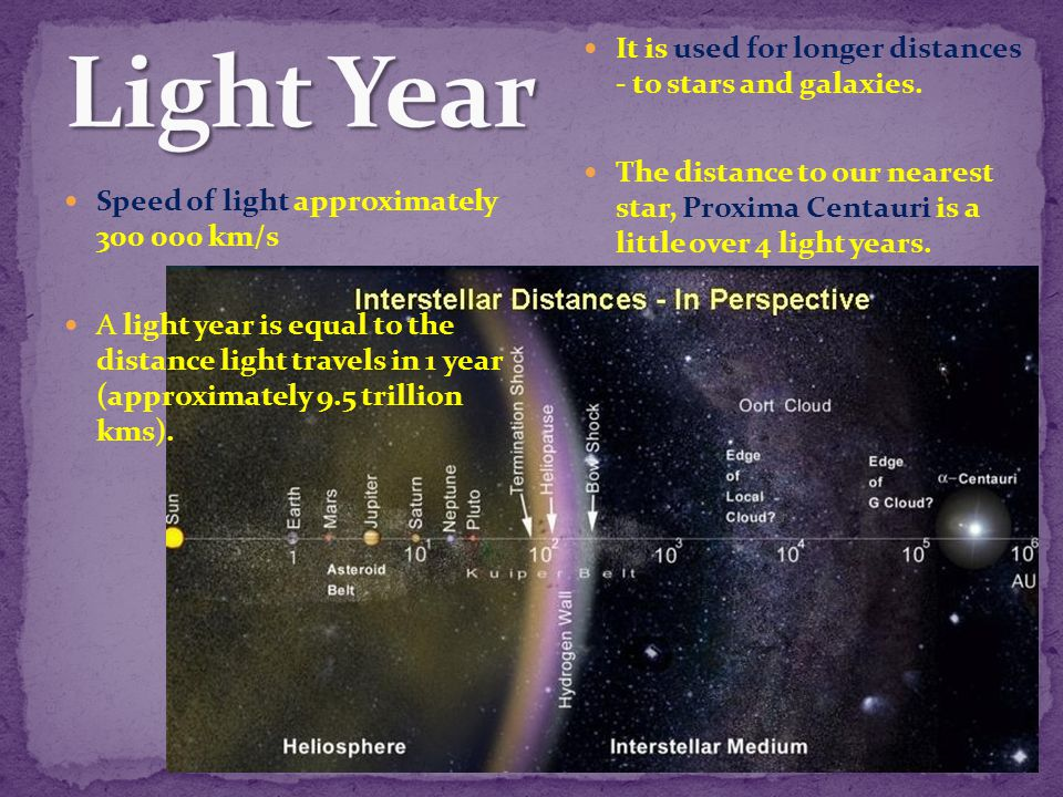 Light Year It is used for longer distances - to stars and galaxies.