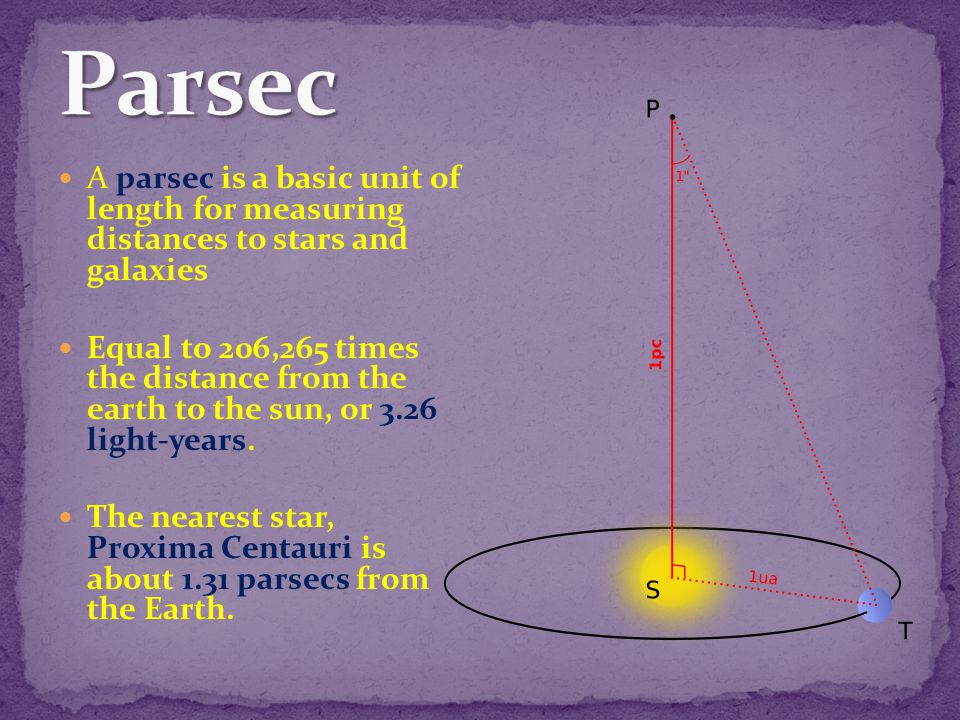 Parsec A parsec is a basic unit of length for measuring distances to stars and galaxies.