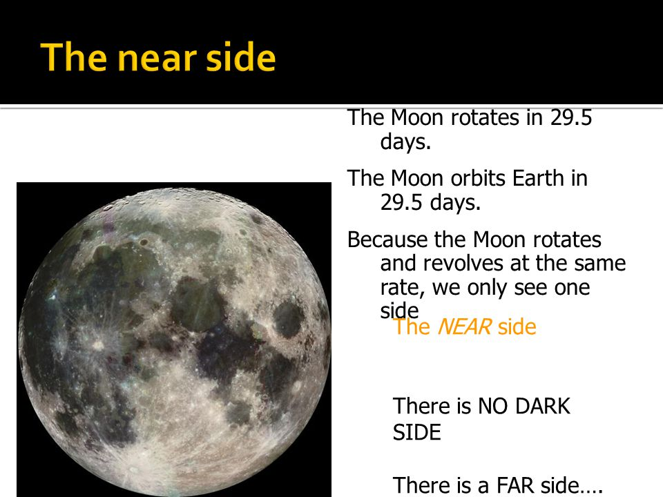 The near side The Moon rotates in 29.5 days.