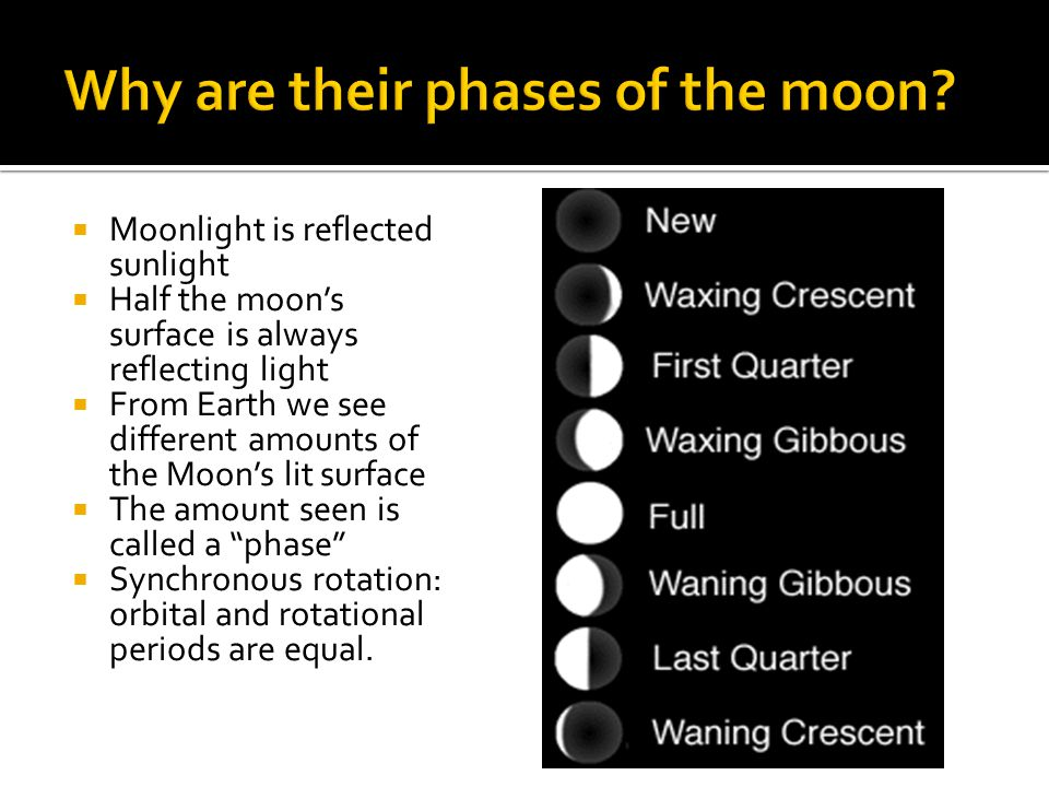 Why are their phases of the moon