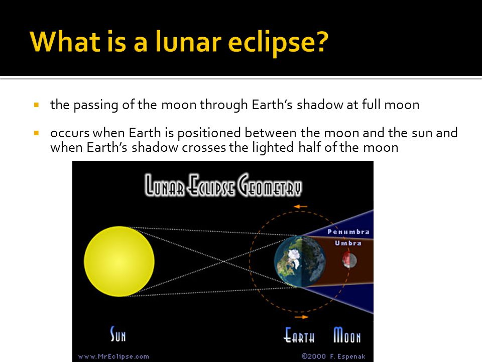 What is a lunar eclipse the passing of the moon through Earth's shadow at full moon.