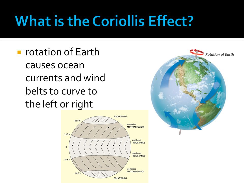 What is the Coriollis Effect