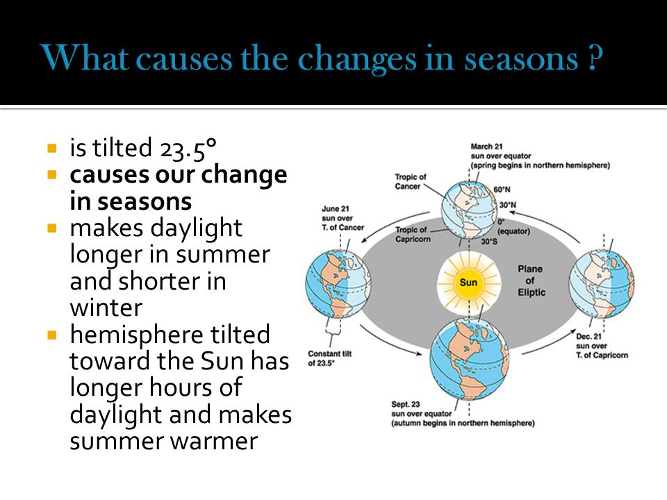 What causes the changes in seasons