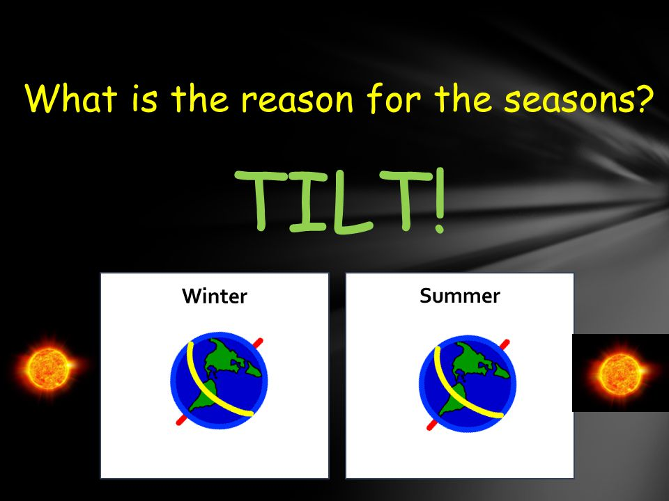 What is the reason for the seasons