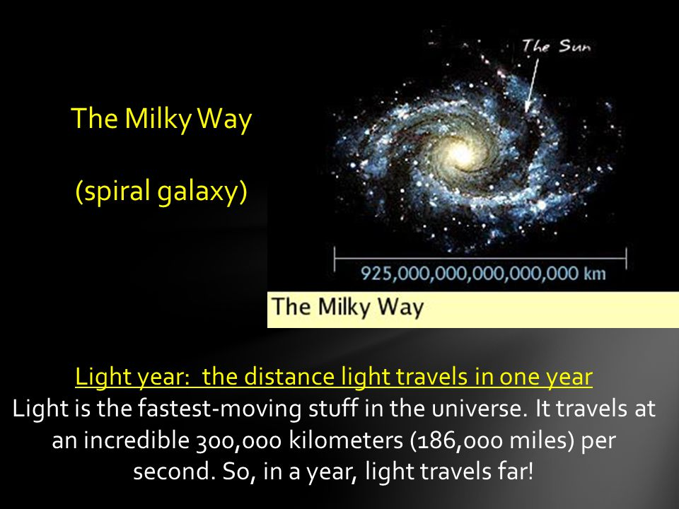 Light year: the distance light travels in one year