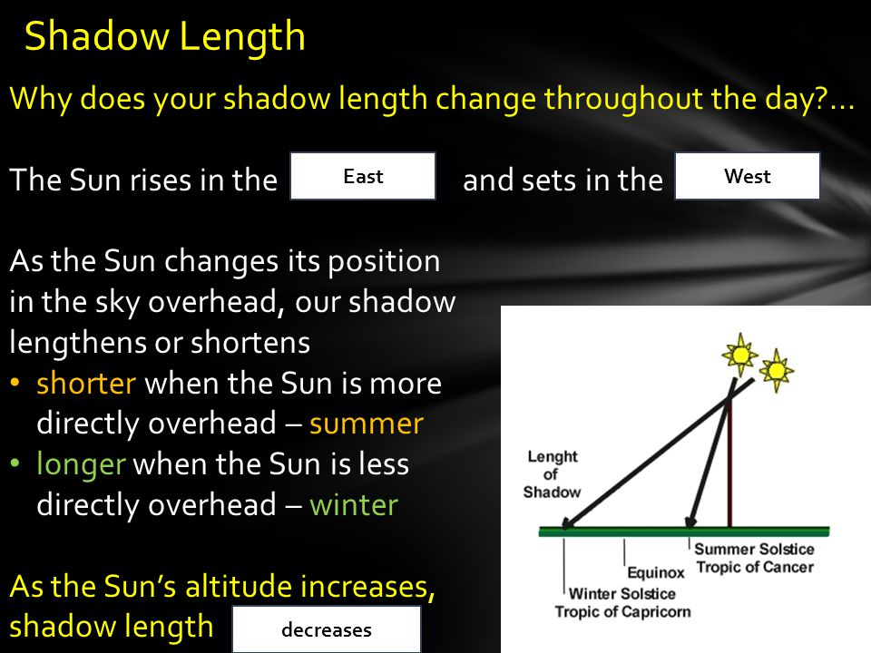 Shadow Length Why does your shadow length change throughout the day ... The Sun rises in the and sets in the.
