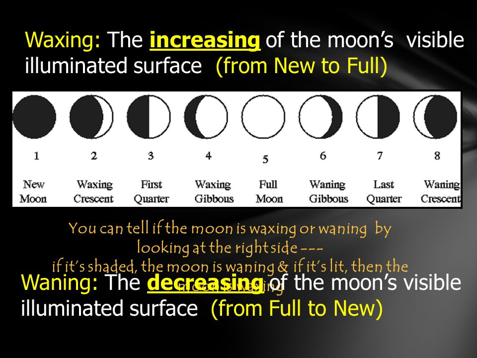 Waxing: The increasing of the moon's. visible illuminated surface