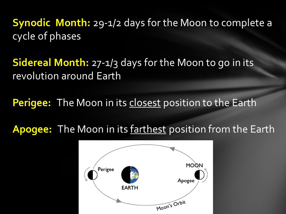 Synodic Month: 29-1/2 days for the Moon to complete a cycle of phases