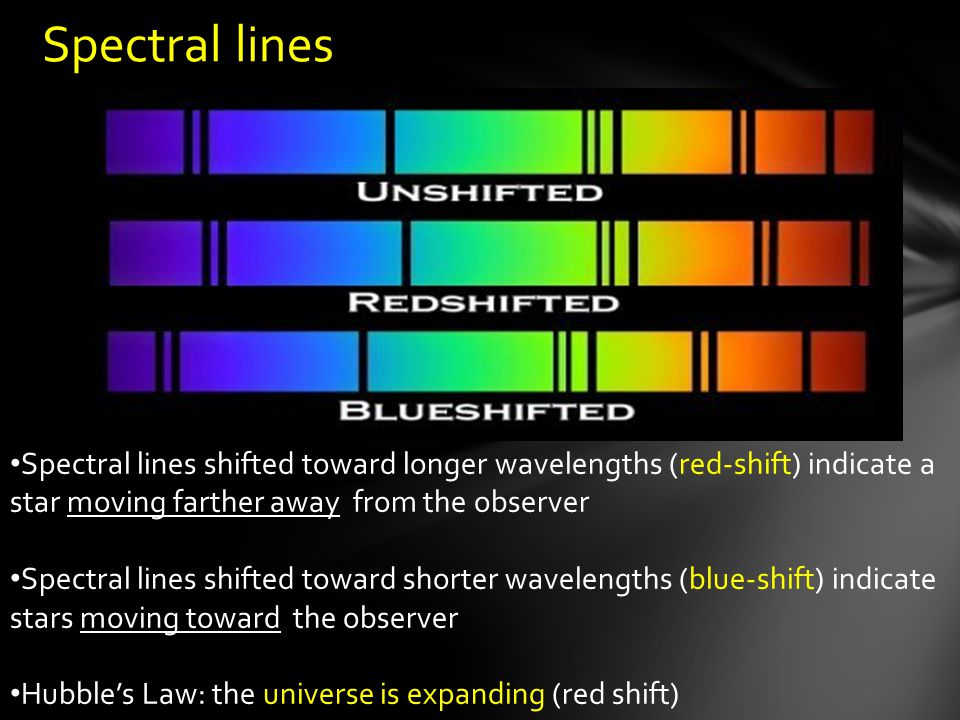 Spectral lines Spectral lines shifted toward longer wavelengths (red-shift) indicate a star moving farther away from the observer.
