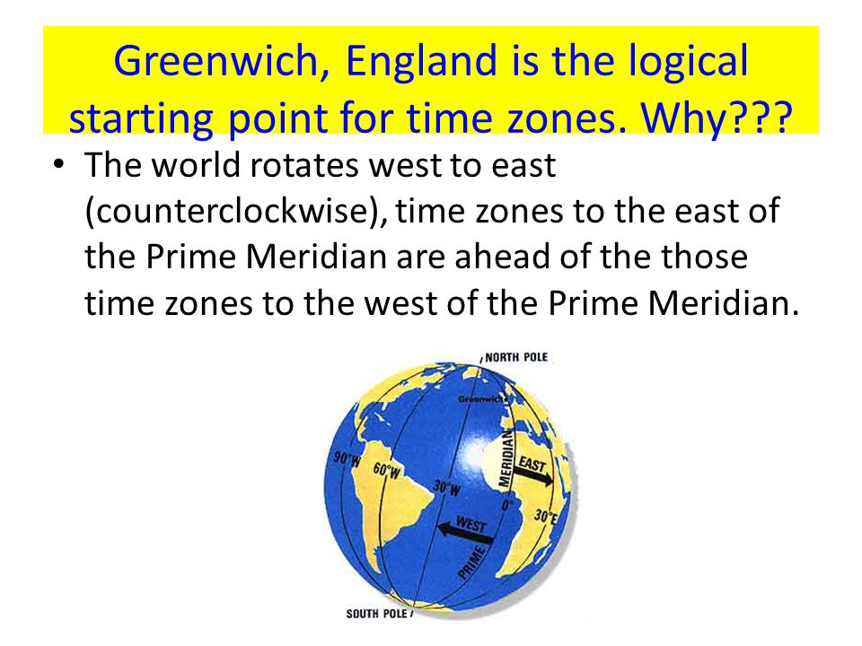 Greenwich, England is the logical starting point for time zones. Why