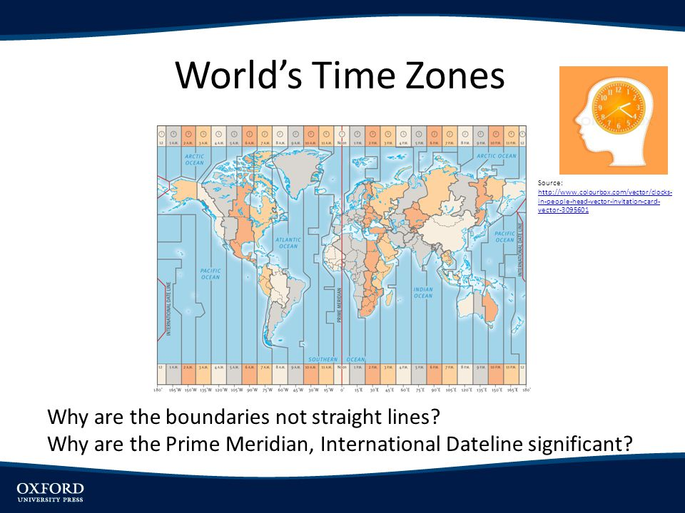 World's Time Zones Why are the boundaries not straight lines