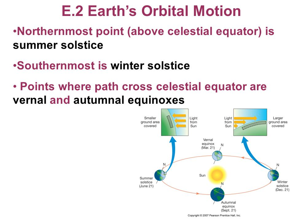 E.2 Earth's Orbital Motion