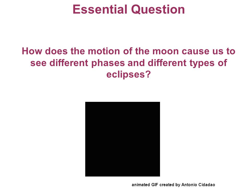 Essential Question How does the motion of the moon cause us to see different phases and different types of eclipses