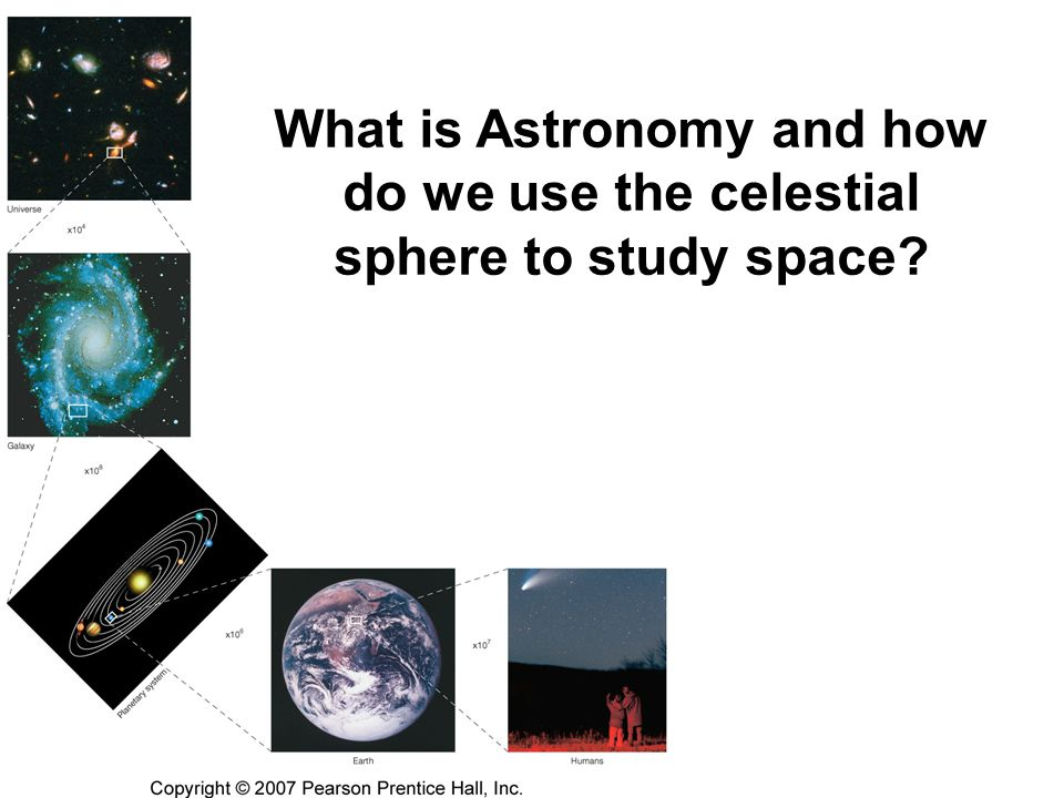What is Astronomy and how do we use the celestial sphere to study space
