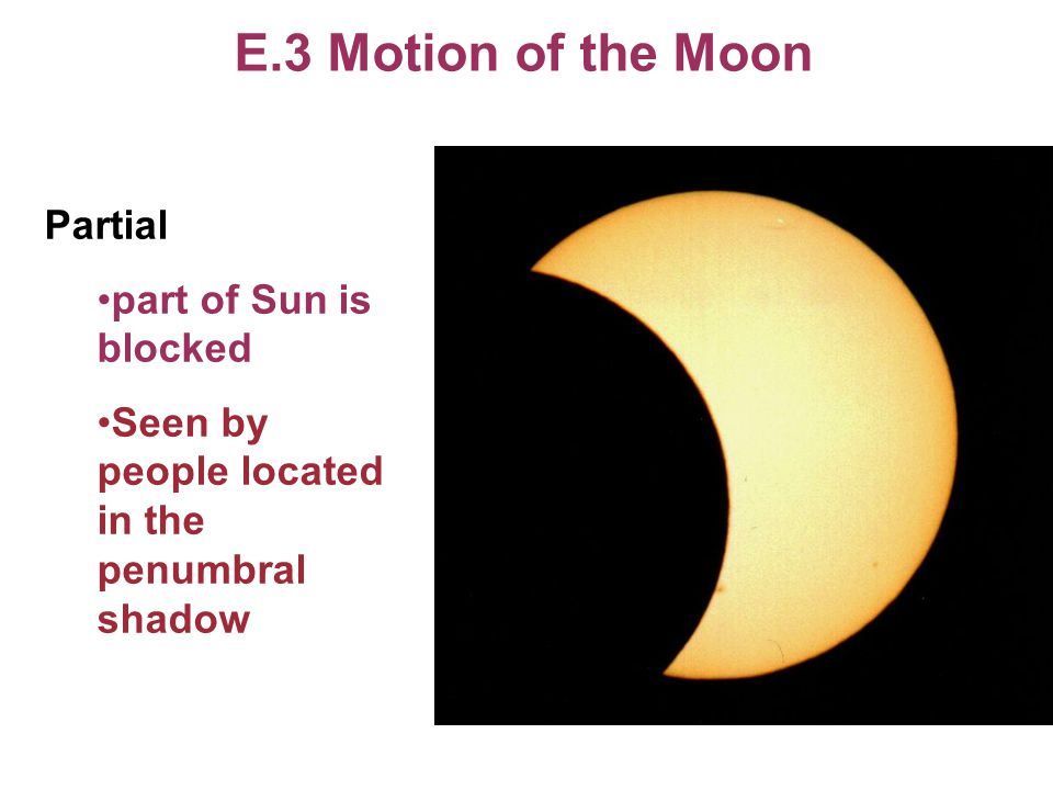 E.3 Motion of the Moon Partial part of Sun is blocked