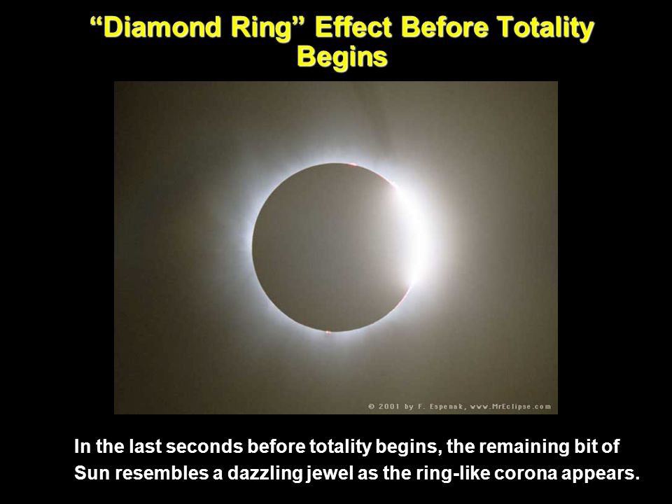 Diamond Ring Effect Before Totality Begins