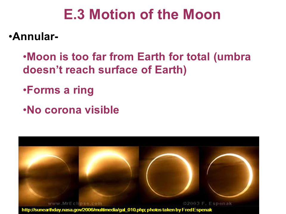 E.3 Motion of the Moon Annular-