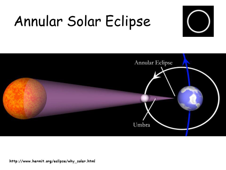 Annular Solar Eclipse http://www.hermit.org/eclipse/why_solar.html