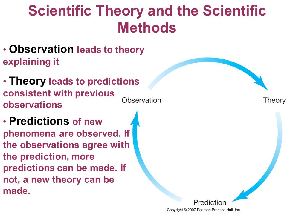 Scientific Theory and the Scientific Methods