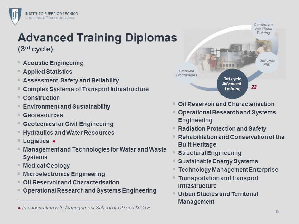 Advanced Training Diplomas