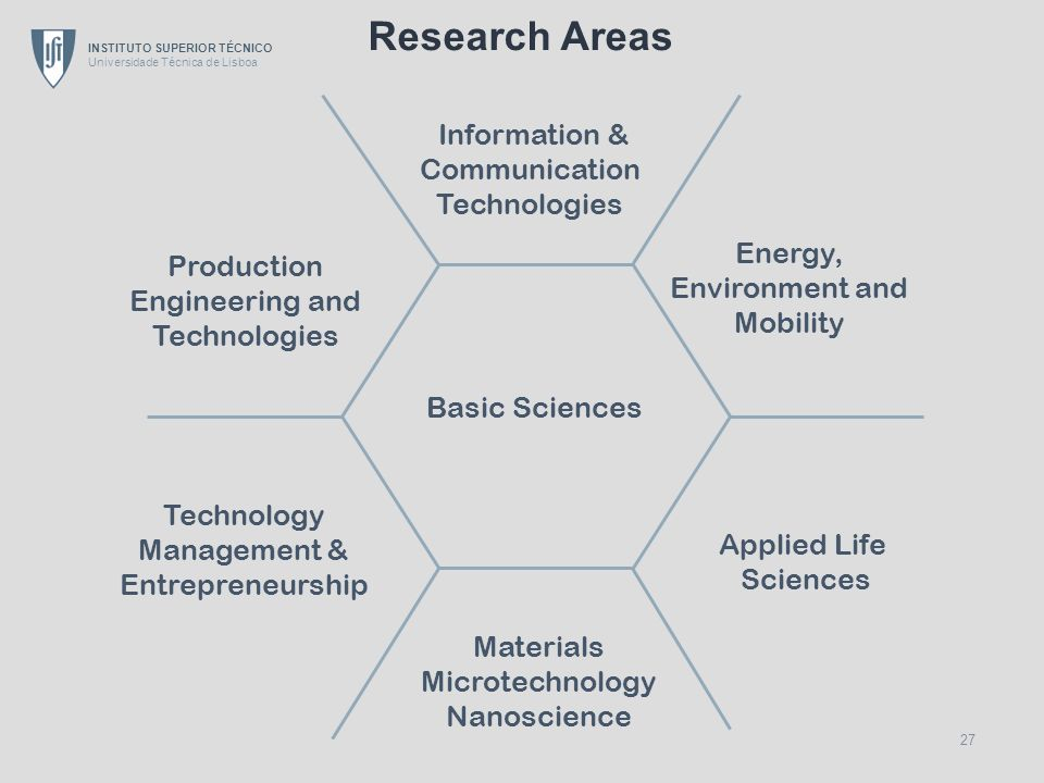 Research Areas Information & Communication Technologies