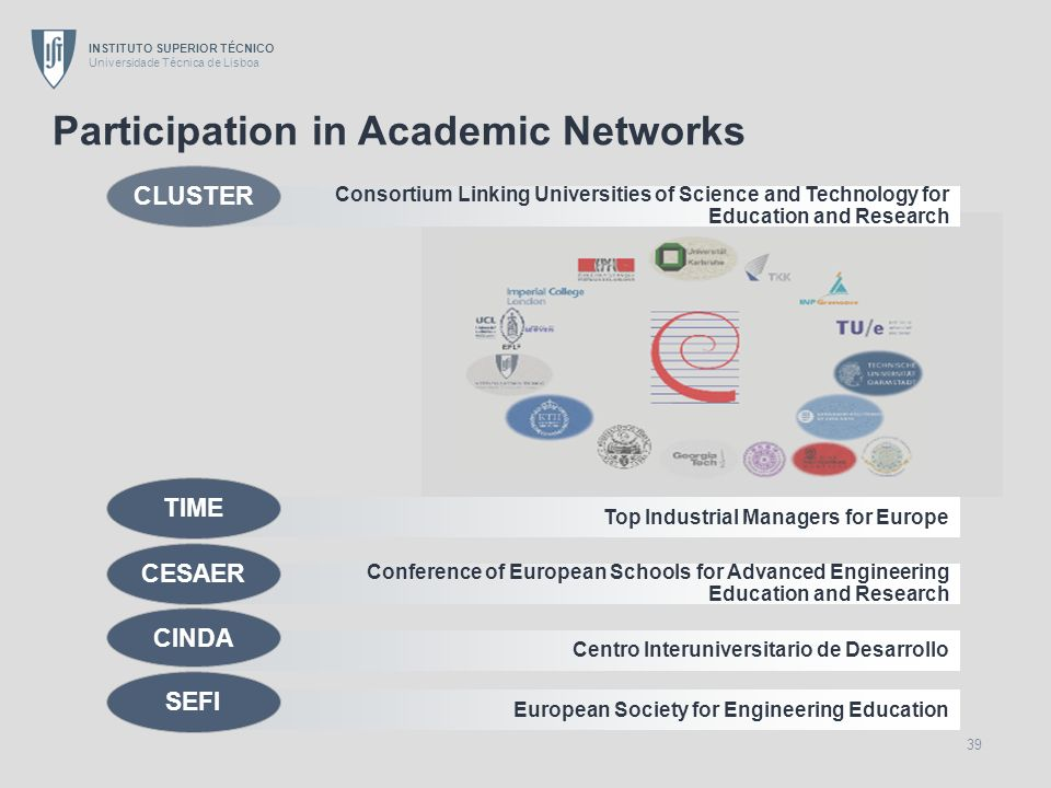 Participation in Academic Networks