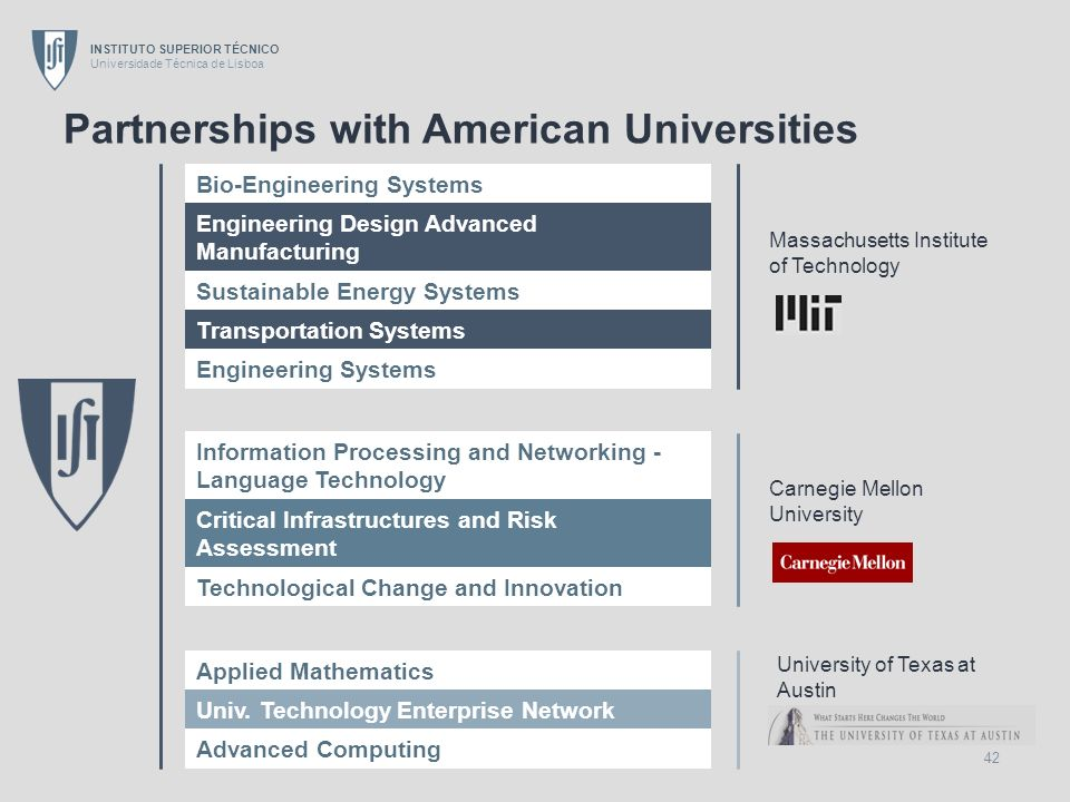 Partnerships with American Universities