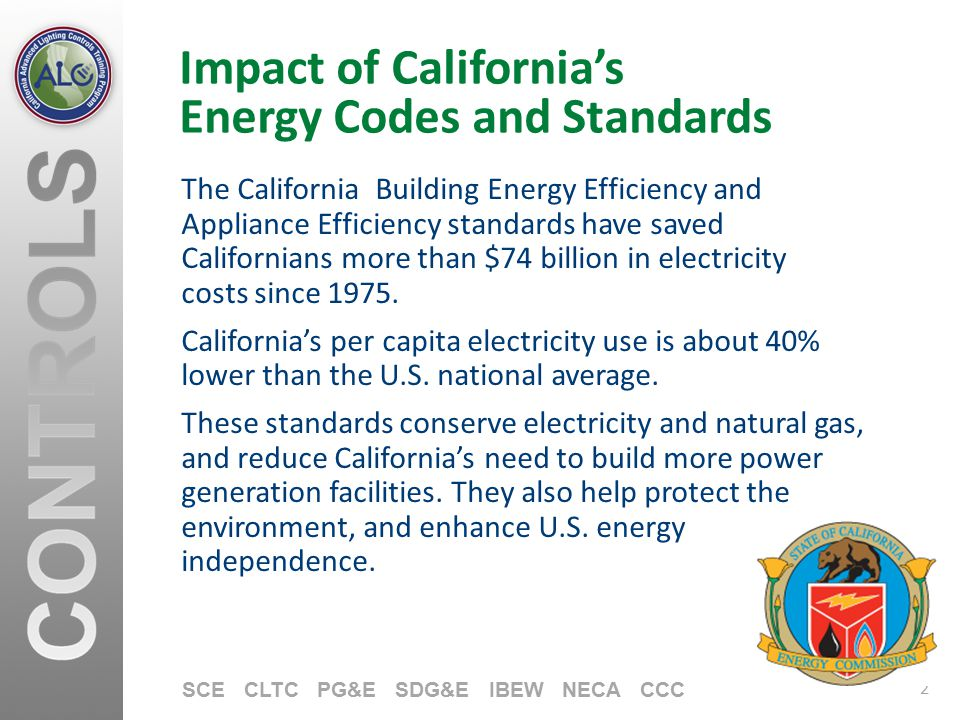 Impact of California's Energy Codes and Standards