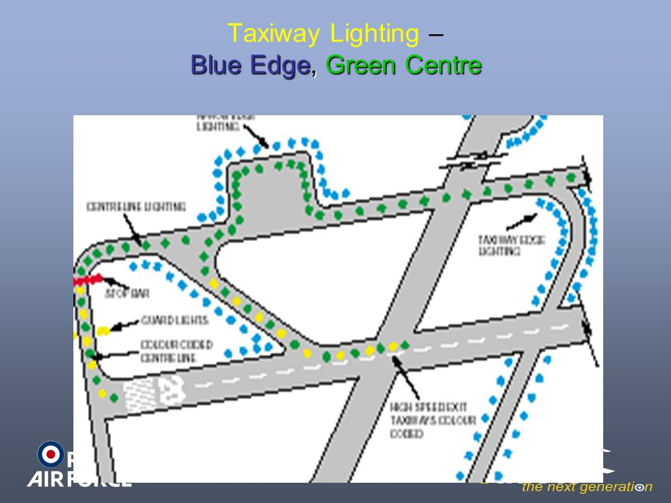 Taxiway Lighting – Blue Edge, Green Centre