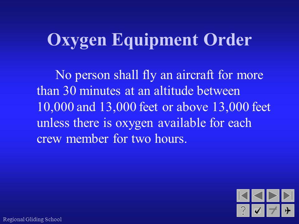 Oxygen Equipment Order