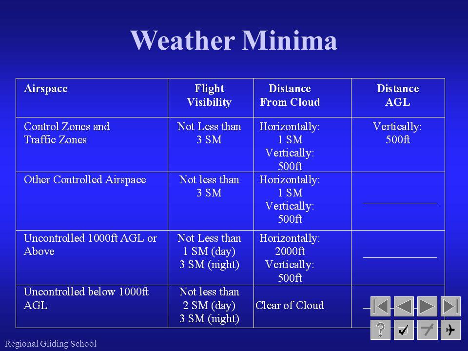 Weather Minima Regional Gliding School