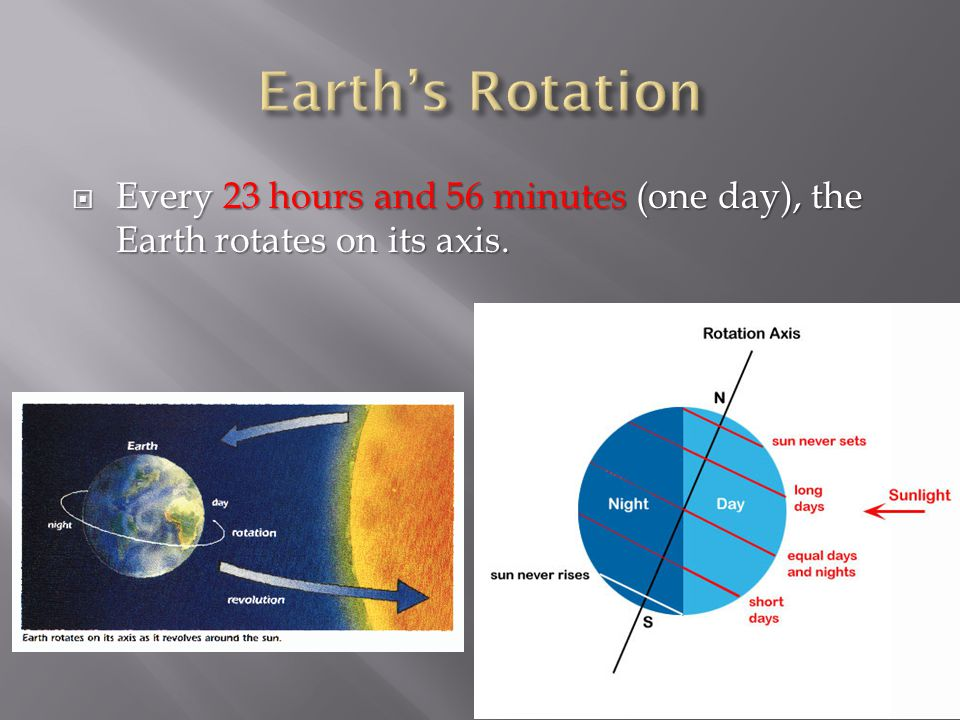 Earth's Rotation Every 23 hours and 56 minutes (one day), the Earth rotates on its axis.