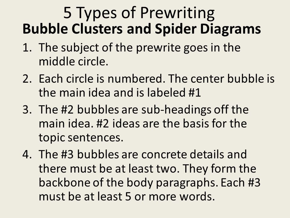 5 Types of Prewriting Bubble Clusters and Spider Diagrams