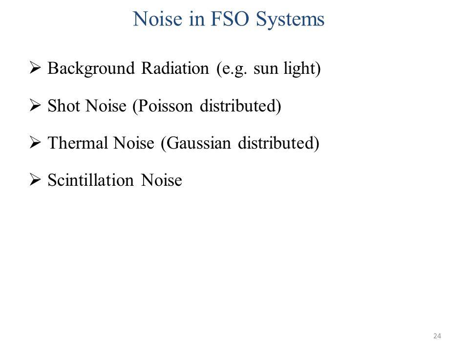 Noise in FSO Systems Background Radiation (e.g. sun light)