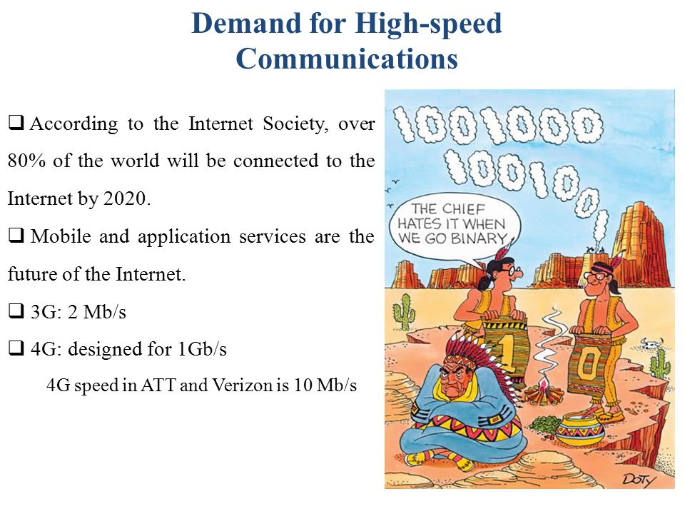 Demand for High-speed Communications