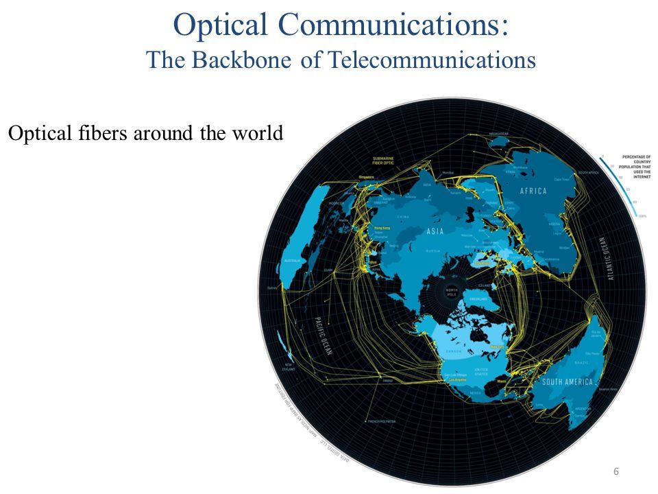 Optical Communications: