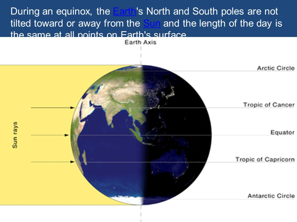 During an equinox, the Earth s North and South poles are not tilted toward or away from the Sun and the length of the day is the same at all points on Earth s surface