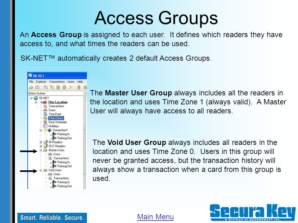 Access Groups An Access Group is assigned to each user. It defines which readers they have access to, and what times the readers can be used.