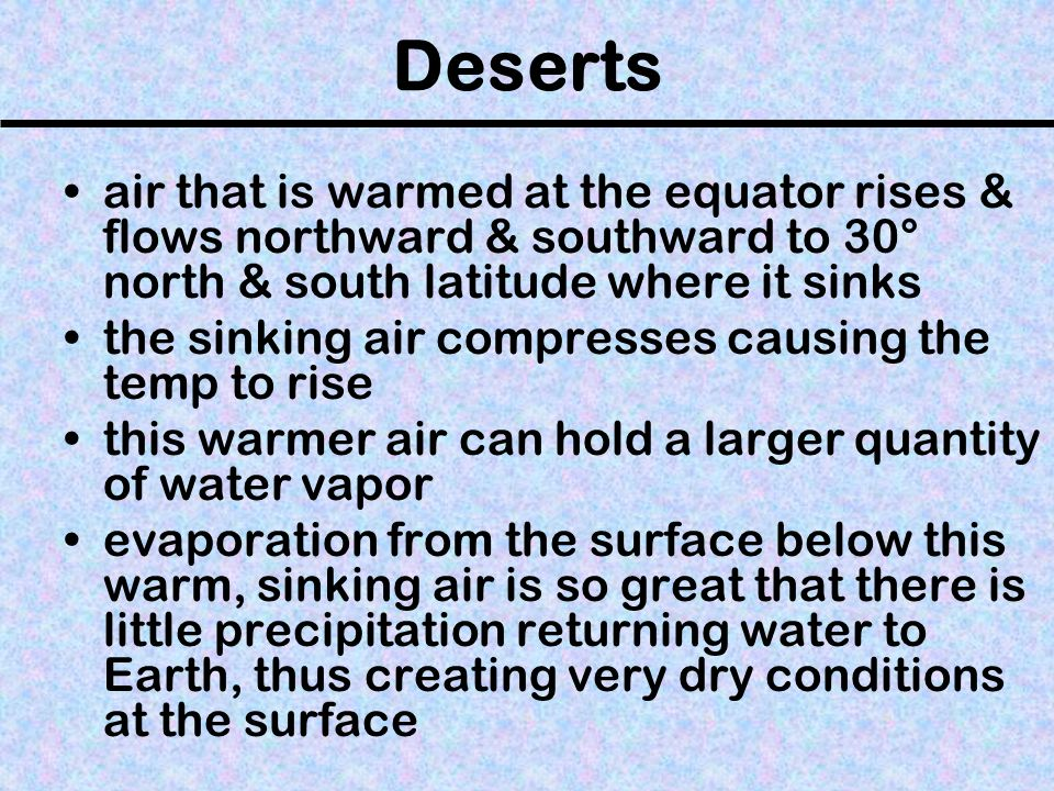 Deserts air that is warmed at the equator rises & flows northward & southward to 30° north & south latitude where it sinks.