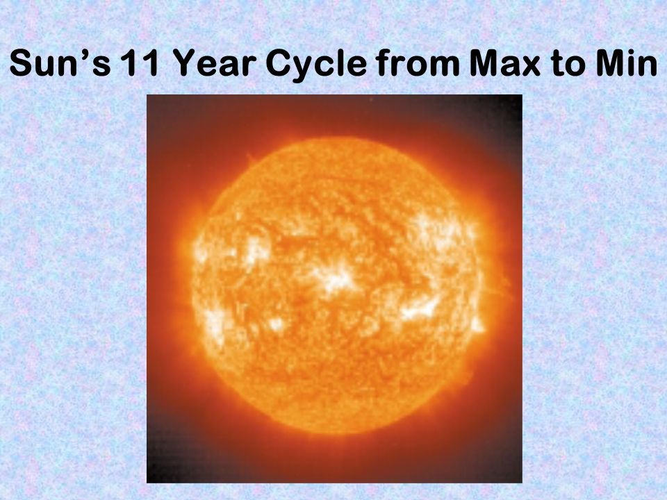 Sun's 11 Year Cycle from Max to Min