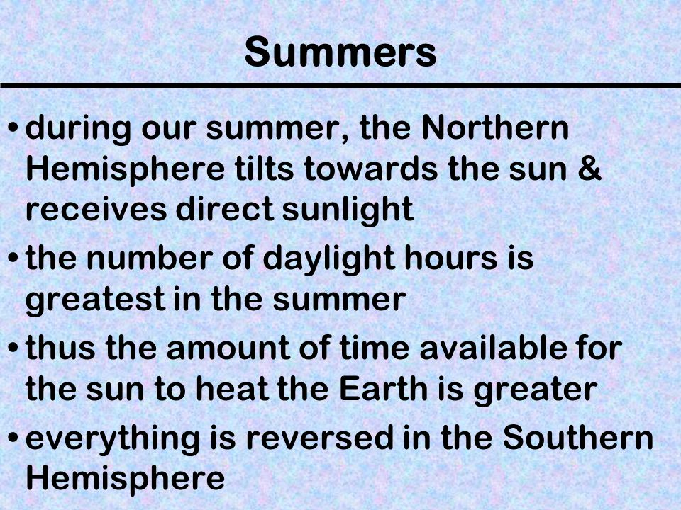 Summers during our summer, the Northern Hemisphere tilts towards the sun & receives direct sunlight.