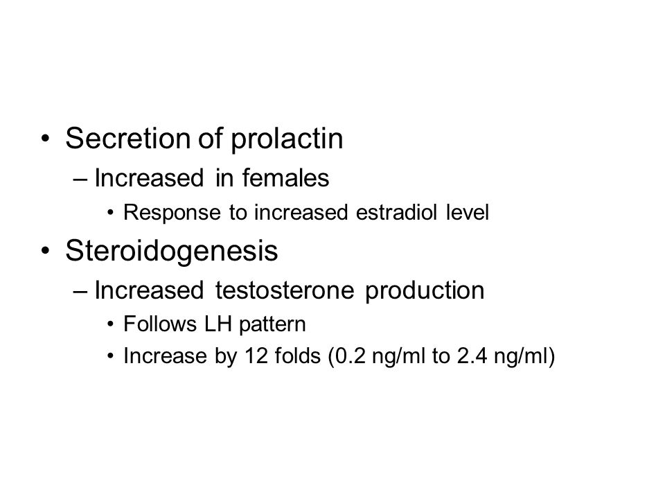 Secretion of prolactin