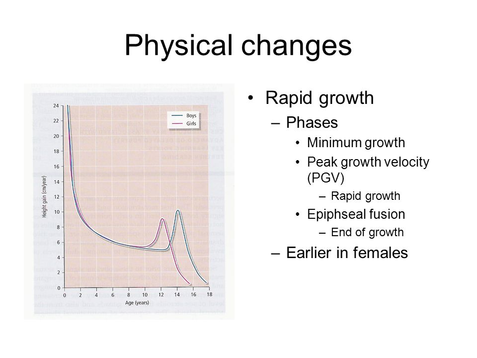 Physical changes Rapid growth Phases Earlier in females Minimum growth