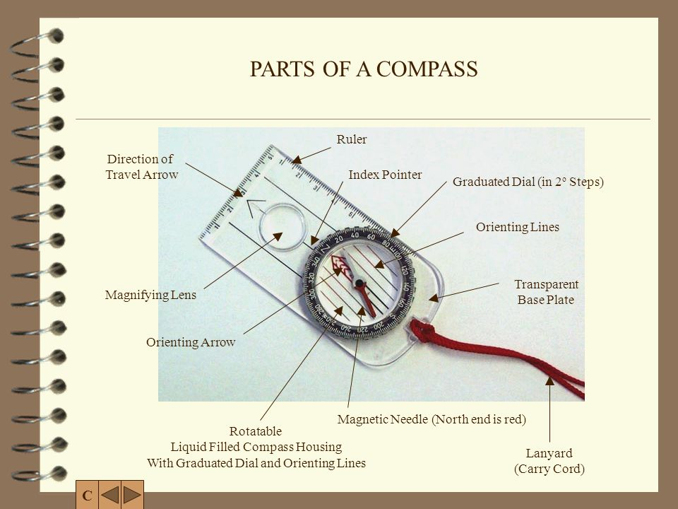 PARTS OF A COMPASS C Ruler Direction of Travel Arrow Index Pointer