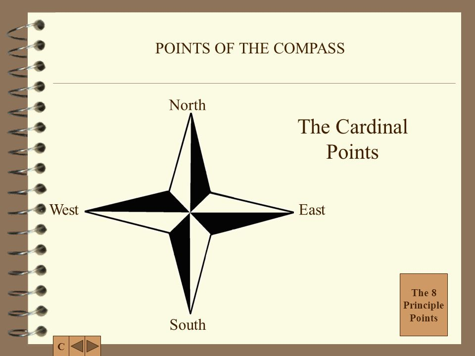 The Cardinal Points POINTS OF THE COMPASS North West East South The 8