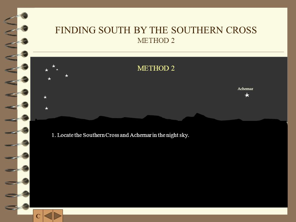 FINDING SOUTH BY THE SOUTHERN CROSS